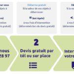 Une entreprise parisienne qui débarrasse maison, appartement, cave, locaux …